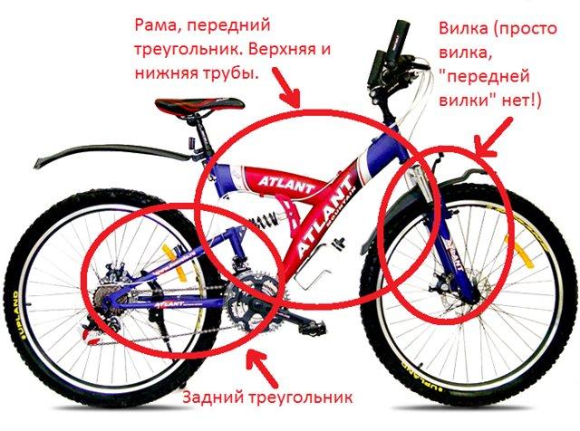Что такое ашанбайк? 9 типичных минусов китайского велосипеда