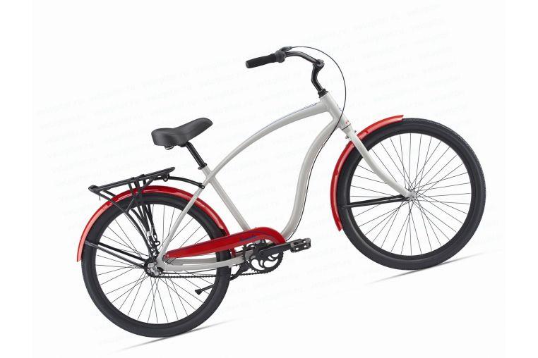 Производители велосипедов рейтинг