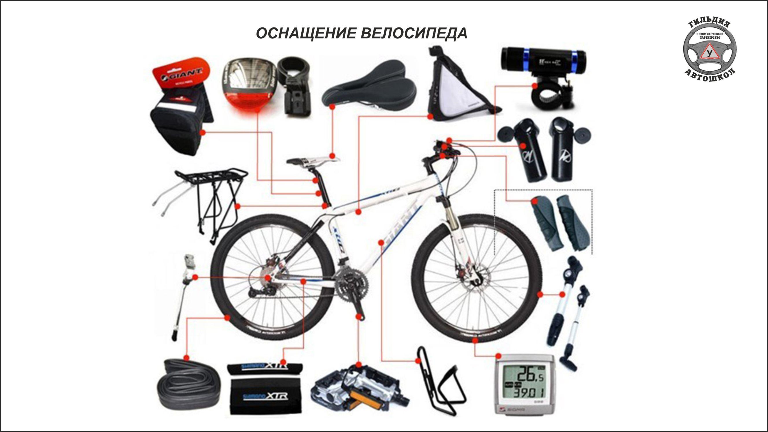 Какими аксессуарами дополнить велосипед?