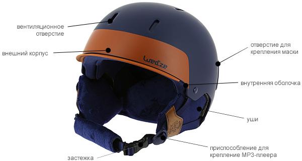Как подобрать мотошлем по размеру головы: правильно определить объемы и выбрать шлем для мотоцикла