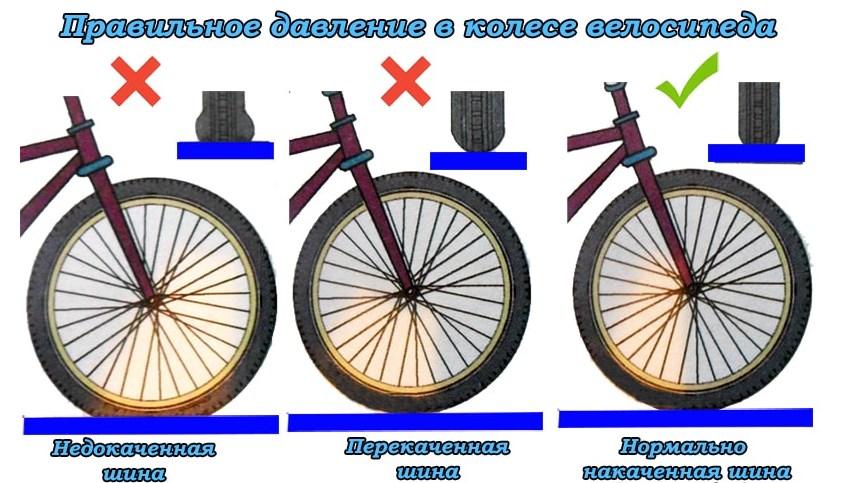 Как правильно накачать колесо на велосипеде насосом и без него