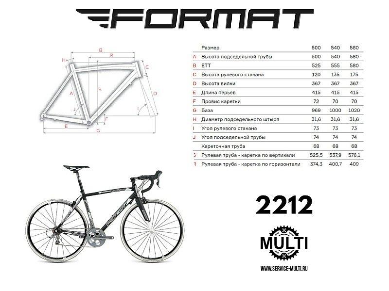 Диаметр колеса велосипеда, на что влияет, обозначения, как выбрать