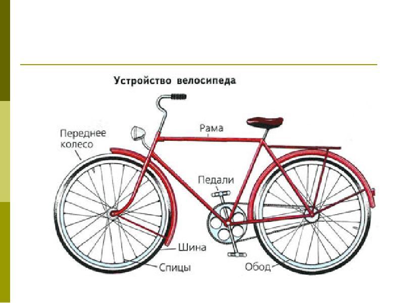 Виды горных велосипедов по типу подвески и по назначению