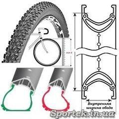 Подбор велосипедных колес — таблица размеров