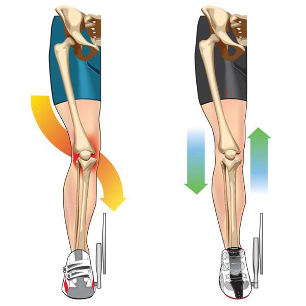 Почему болят колени после велосипеда