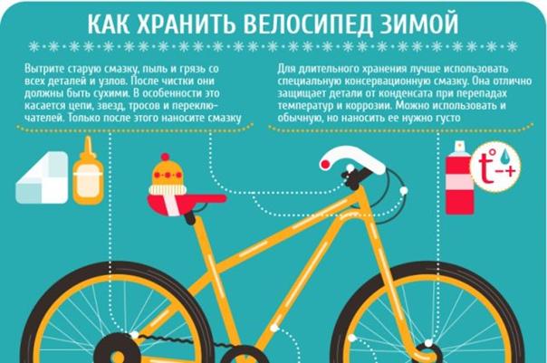 Стоит ли переплачивать за бренд при покупке велосипеда известной марки?