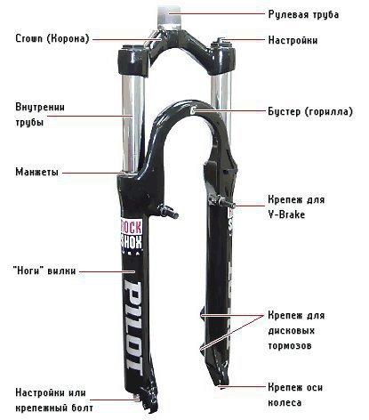 Вилка велосипеда, характеристики, разновидности, размеры, как выбрать