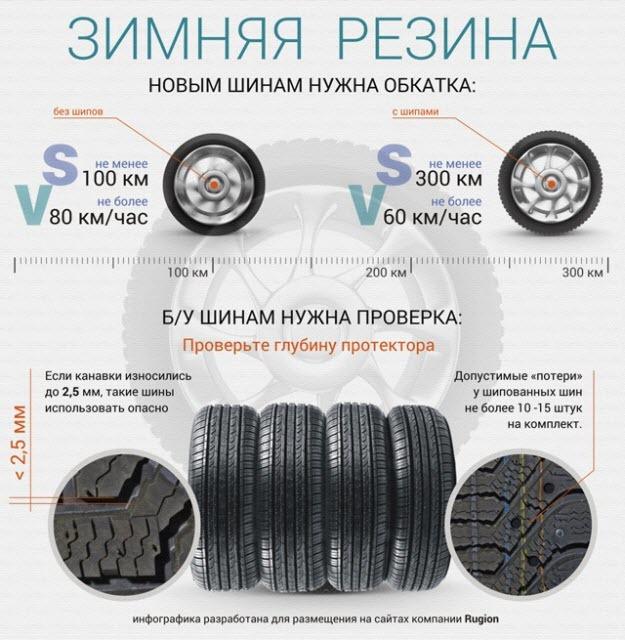 Зимние покрышки для велосипеда и их особенности - cyclearea.ru: все о велосипедах, ремонте и подбору