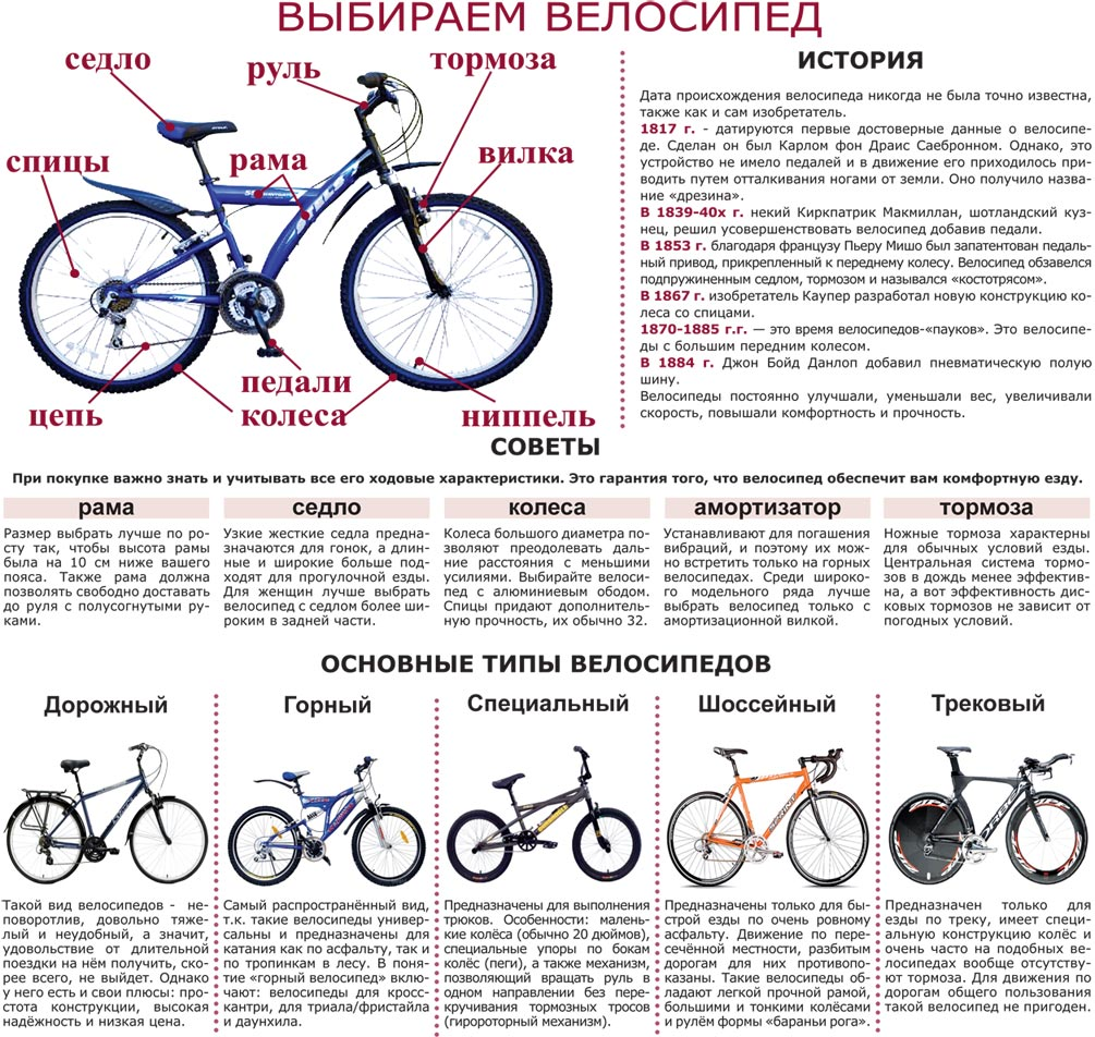 Размеры рамы велосипеда по росту - таблица, как выбрать размер колеса и ростовку | сайт котовского