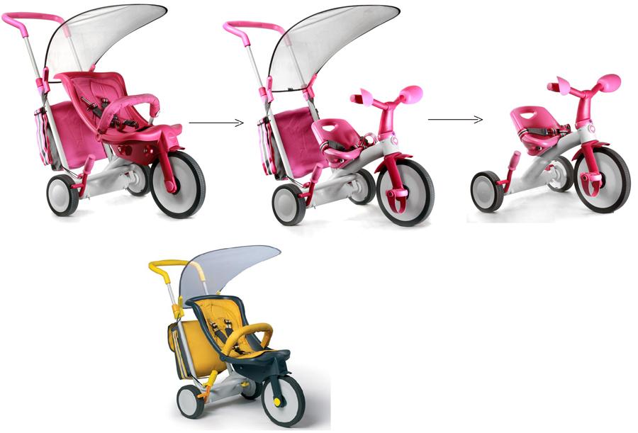 Обзор детского велосипеда author. плюсы, минусы и все об этом велосипеде