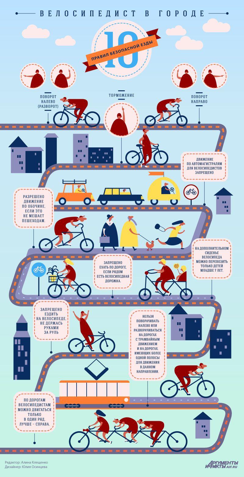 Велосипедные аптечки