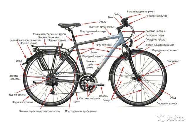 Велосипедные втулки: разновидности, выбор и уход
