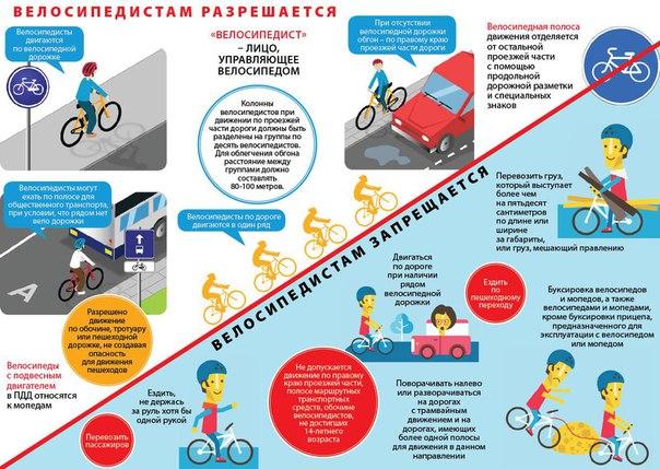 Когда можно ездить по тротуарам на велосипеде, а когда нет?