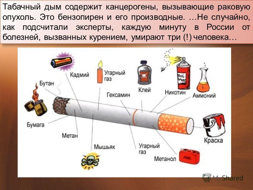 Курение и варикоз: особенности влияния - «институт вен»  лечение варикоза в  киеве и харькове