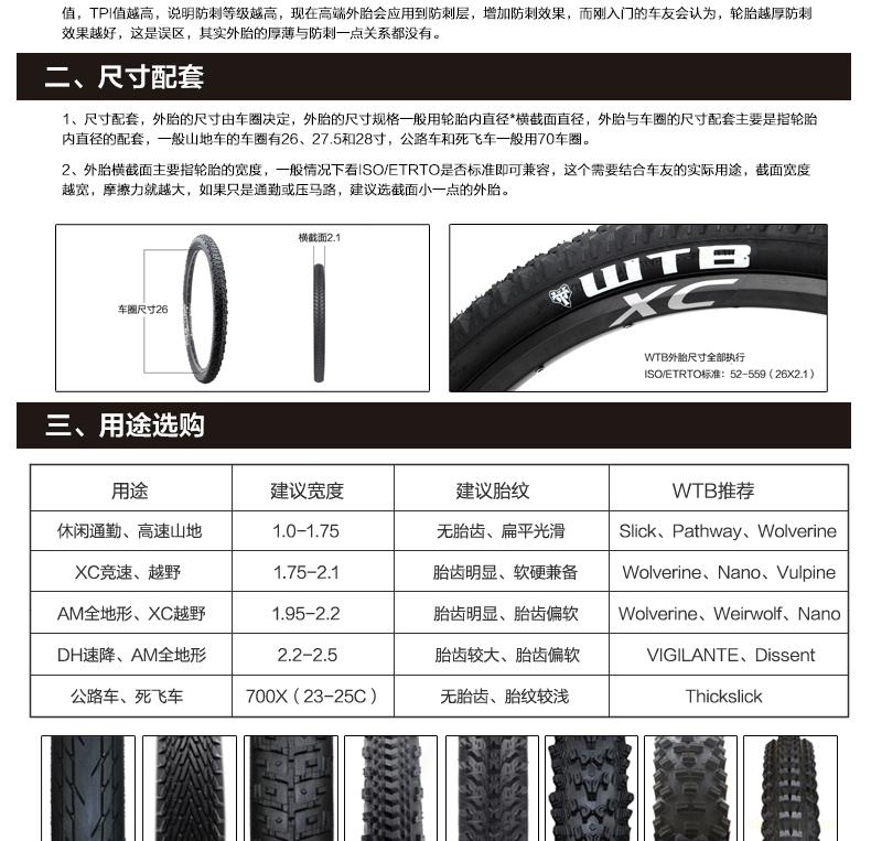 Покрышки для велосипеда: разбираемся, выбираем, определяемся с шинами на велосипед.