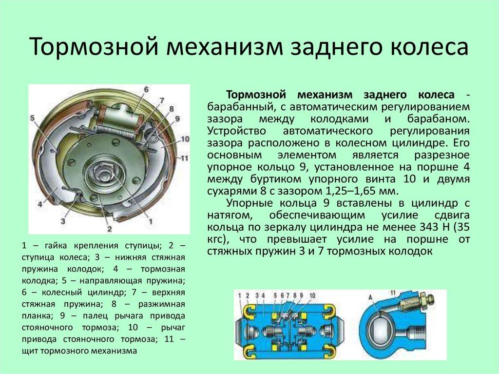 Тормоза дисковые и барабанные: отличия, плюсы и минусы