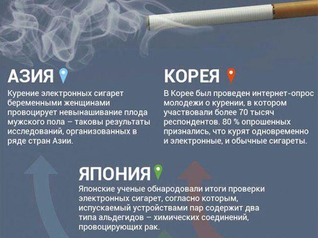 Спорт и курение: совместимы ли? советы, спортсмены курильщики