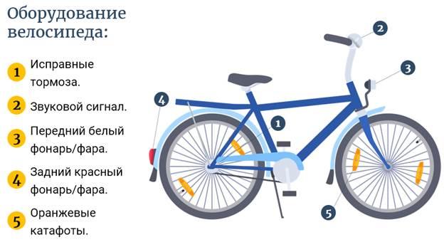 Как правильно выбрать велосипед: советы новичкам - всё о велоспорте