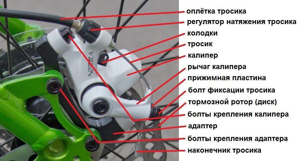 Как отрегулировать велосипед под себя