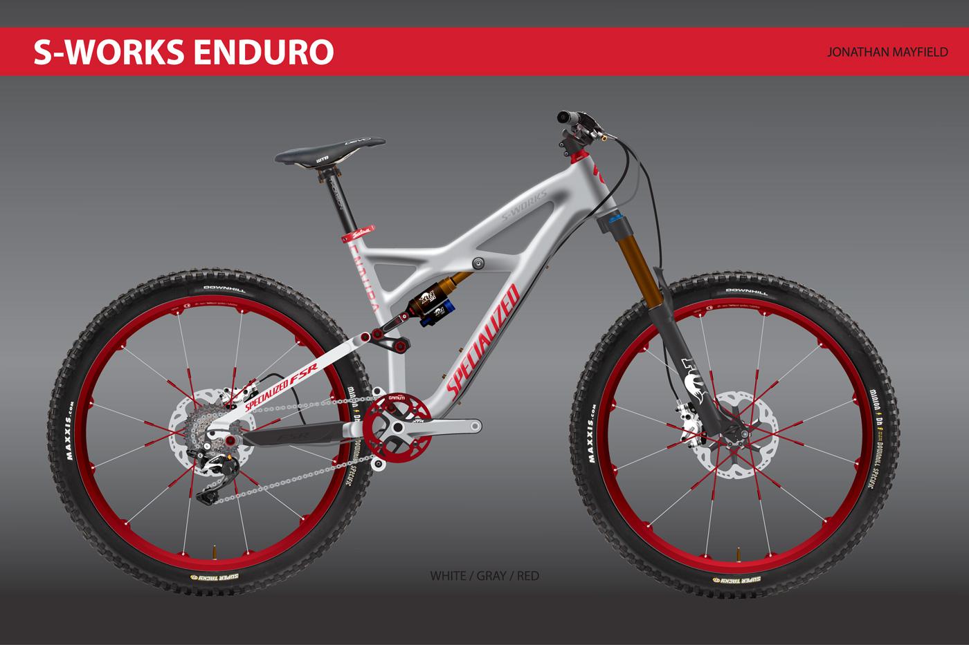 Велосипеды эндуро 2020: 17 лучших моделей по версии enduro-mtb