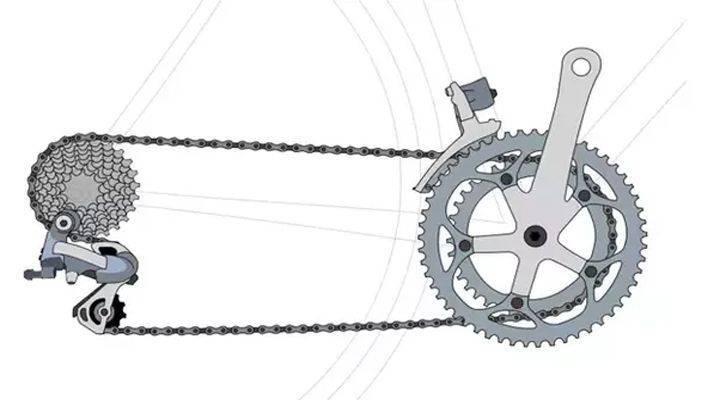 ✅ как затянуть цепь на велосипеде - veloexpert33.ru