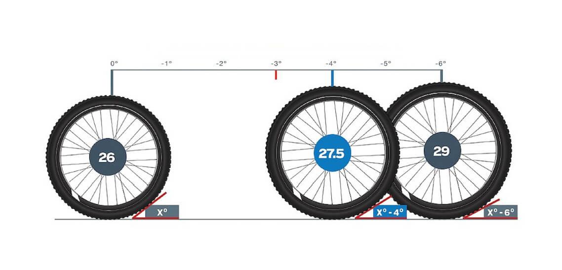 Как измерить диаметр колеса велосипеда и рамы?