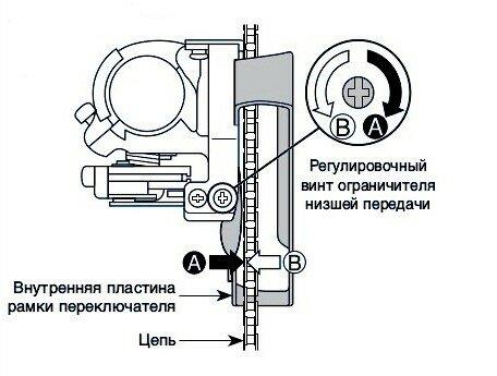 Настройка переднего переключателя скоростей на велосипеде - советы, принцип работы, устранение проблем после настройки