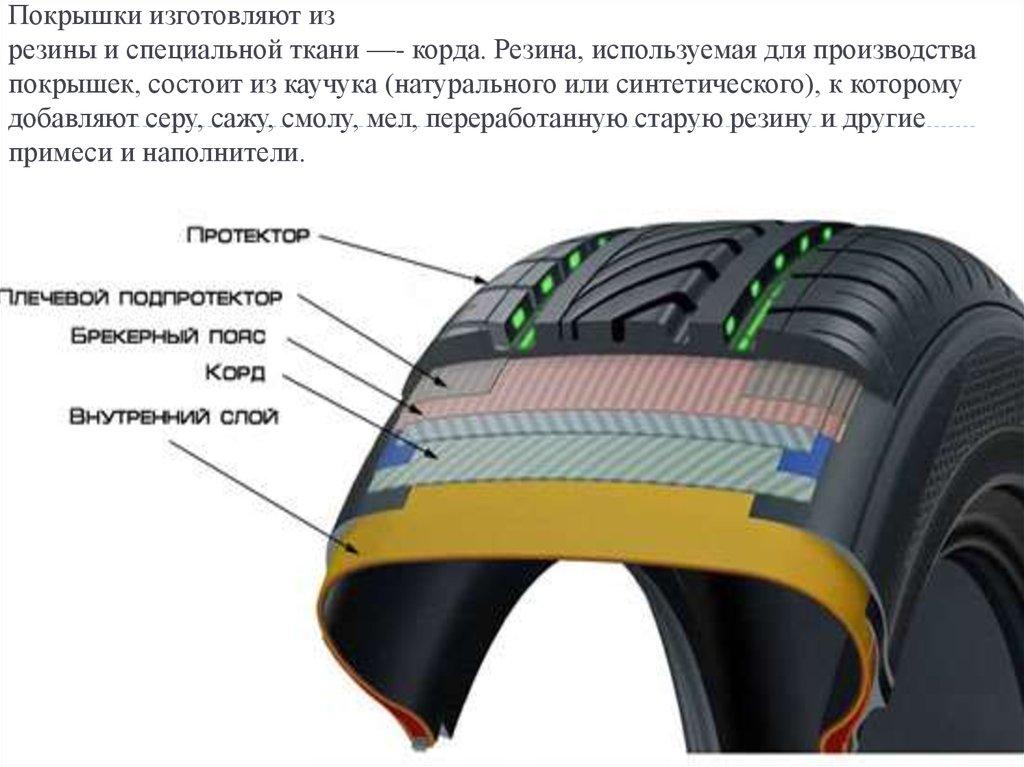 Обкатка шипованных покрышек для велосипеда — сайт для велосипедистов