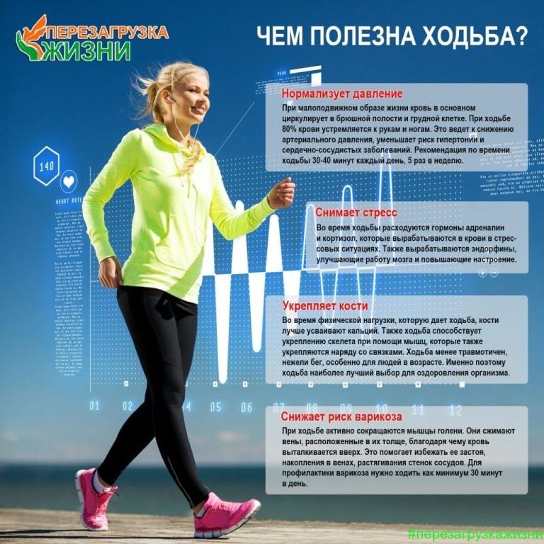Ходьба пешком - польза и вред для организма