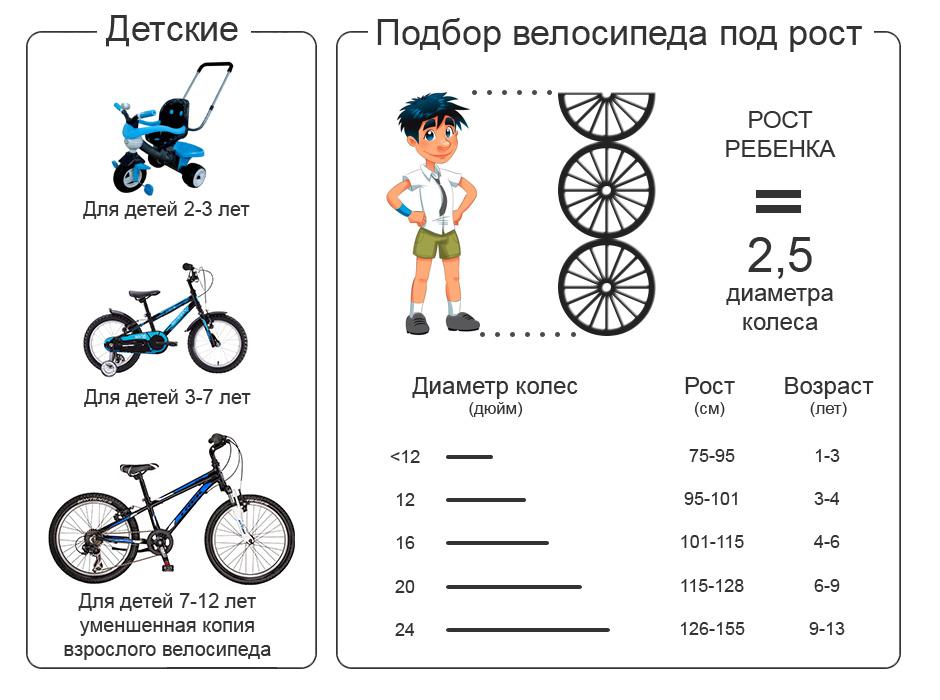 Как выбрать хороший велосипед для подростка