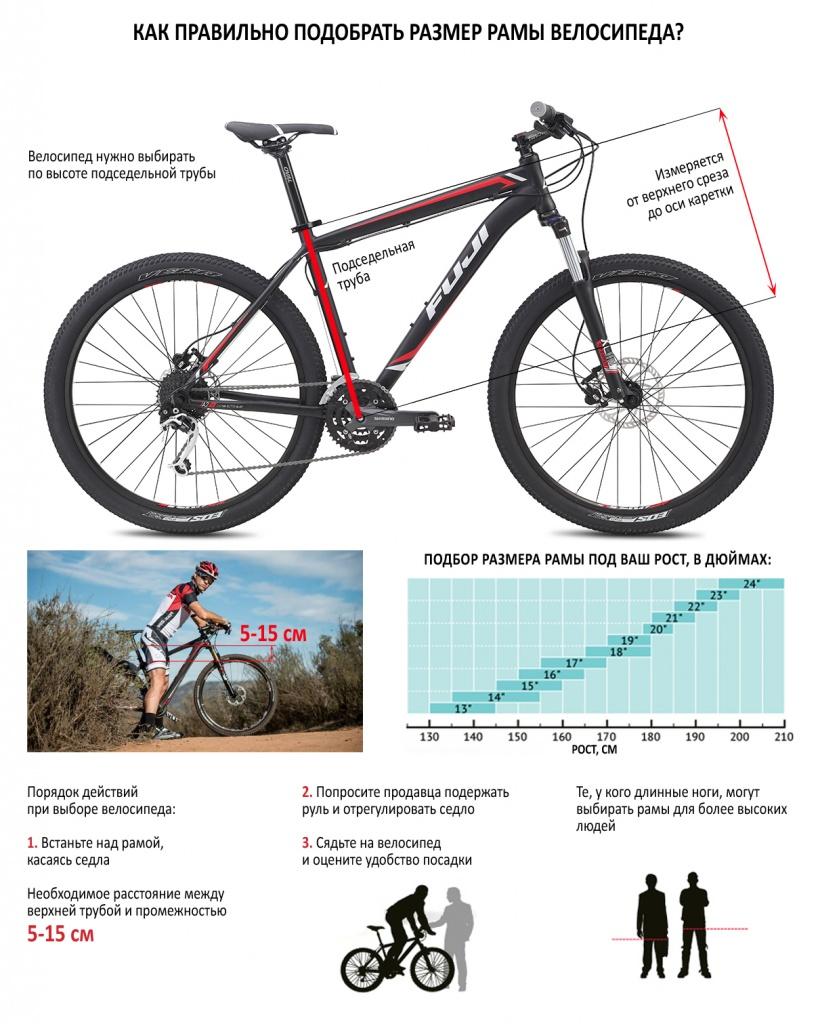 Как выбрать велосипед по росту для мужчины, женщины и ребенка – советы профессионалов