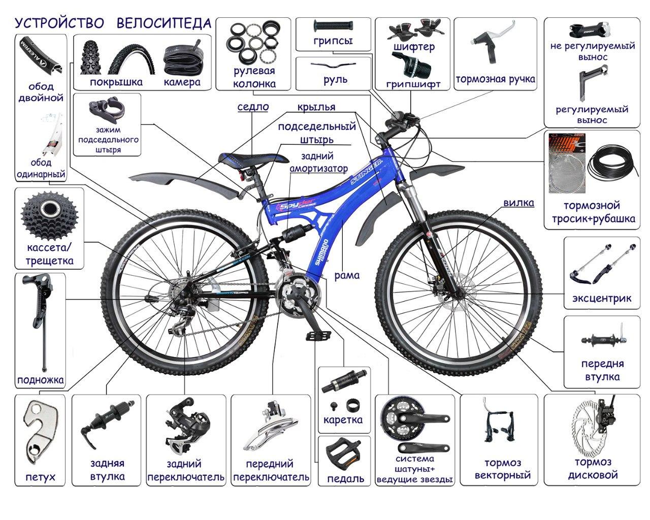 Как отремонтировать каретку велосипеда stels?