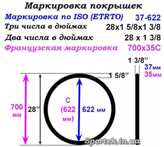 Диаметр колес велосипеда как измерить