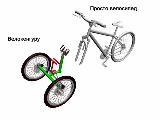 Как ехать быстрее на велосипеде: 7 неочевидных советов