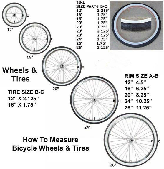 Измерение диаметра велосипедного колеса