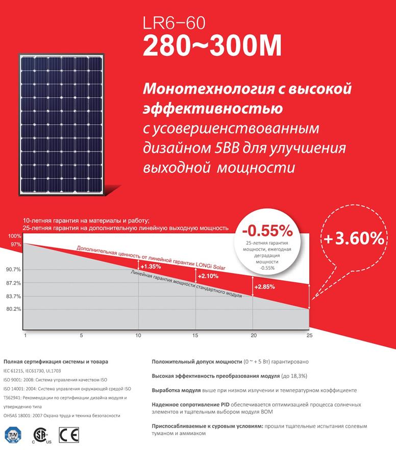 Выбираем солнечную батарею на велосипед