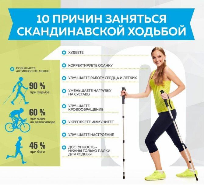 Как проходить 10000 шагов в день (с иллюстрациями)