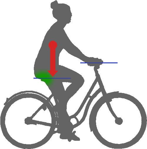 Для езды необходима правильная посадка на велосипеде