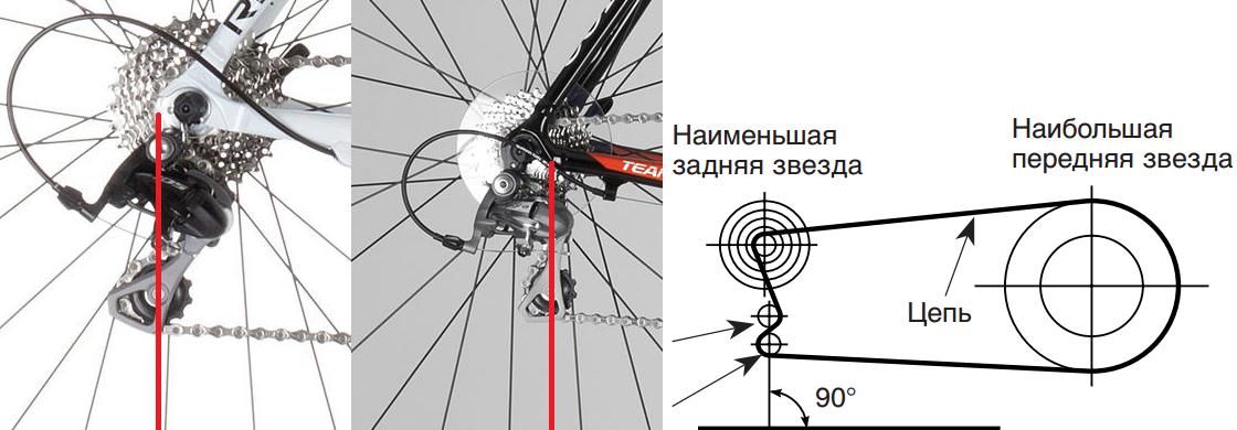 Как настроить переключение скоростей на горном или городском велосипеде