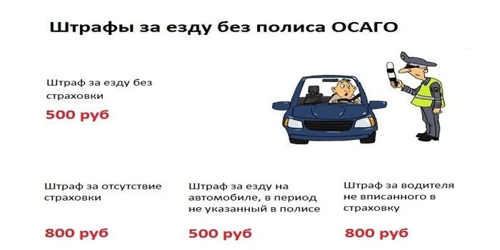 Пдд для велосипедистов в россии