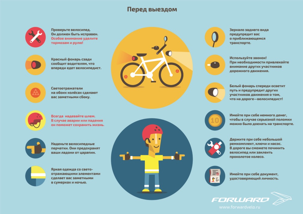 Как пошагово настроить скорость на разных переключателях велосипедов