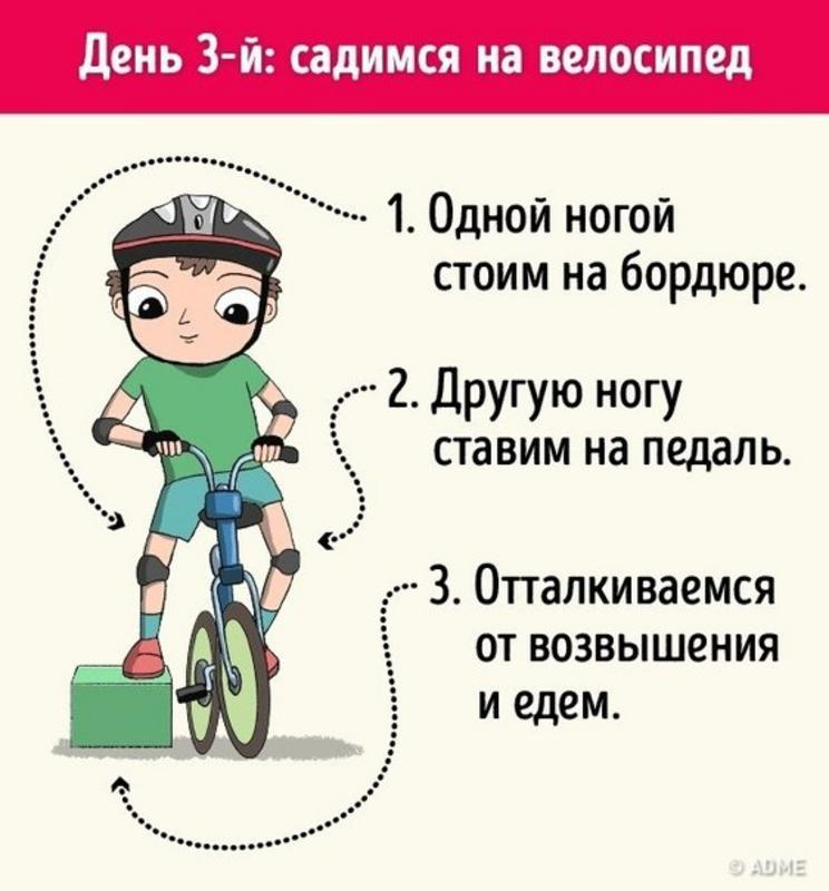 Какие факторы влияют на среднюю скорость велосипедиста?