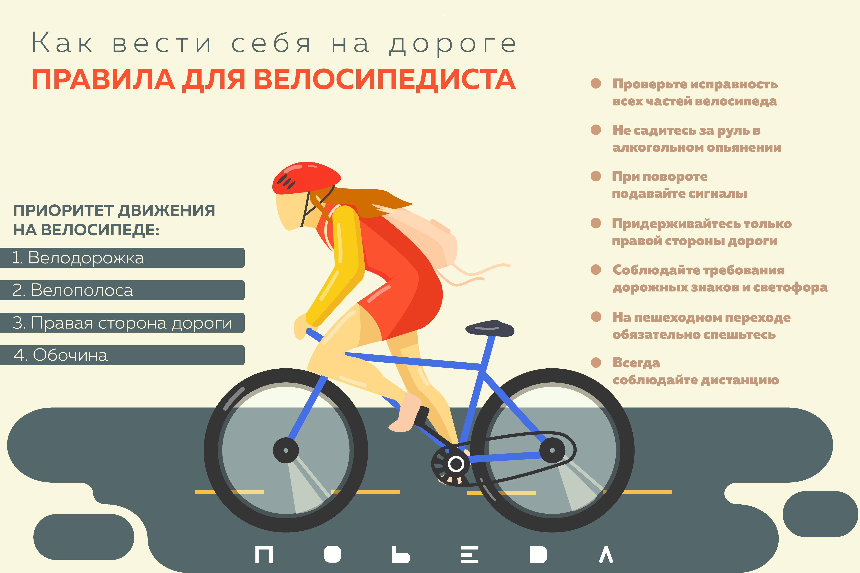 Пдд велосипедиста - weloway