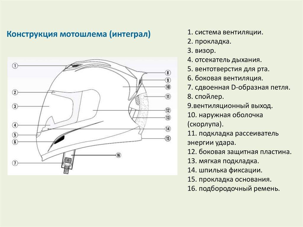 Как подобрать размер мотошлема по обхвату головы: выбрать и измерить шлем для мотоцикла по таблице