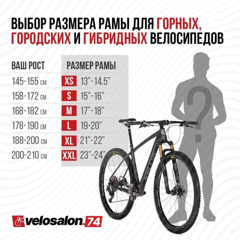 Как правильно подобрать велосипед по росту