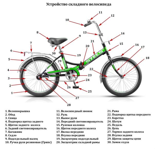 Типы тормозов велосипеда подробнее