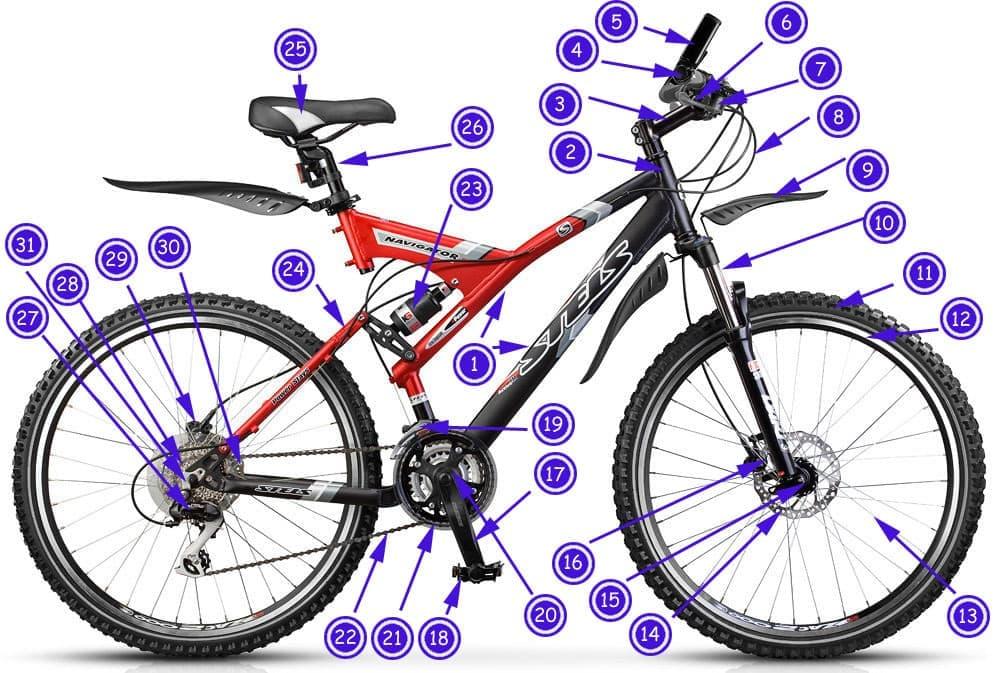 Зачем нужны наклейки для велосипеда