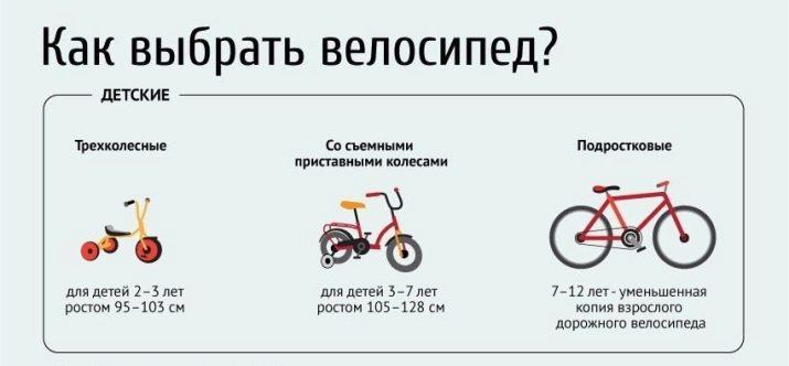 Как выбрать женский велосипеды, недорогие модели