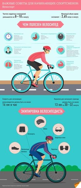 Это муки: 5 видов боли велосипедистов и способы борьбы