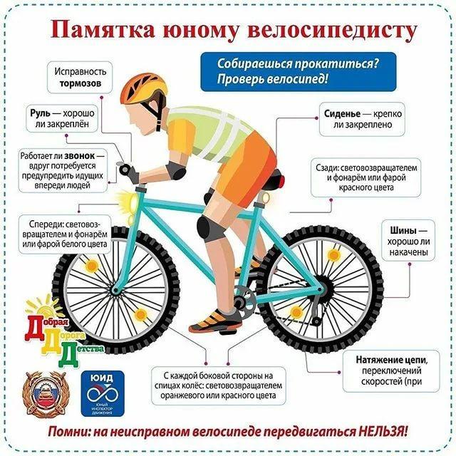Наезд на велосипедиста: ответственность в 2021 году